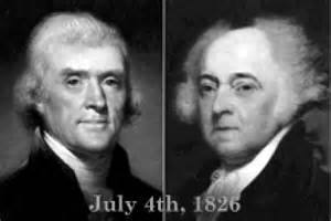 4 Facts About July 4th